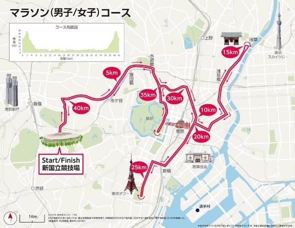 東京オリンピック,子供,子連れ,観戦,競技