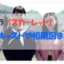 朝ドラ『スカーレット』主要キャストや相関図まとめ!戸田恵梨香がヒロインに抜擢の理由も!